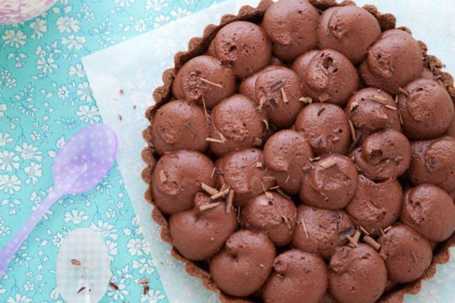 Шоколадови профитероли